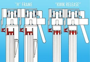 Industrial Windows with H Frame and Kwik Release